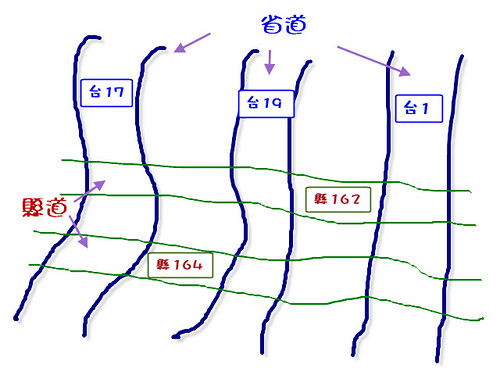 手繪_省/縣道_相對位置關係圖