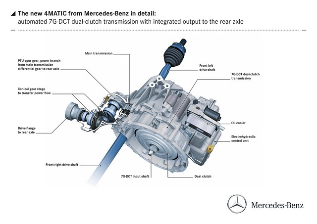 Mercedes-Benz 4MATIC MFA