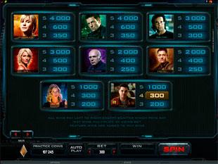 Battlestar Galactica Slots Payout