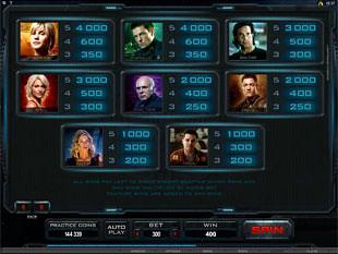 free Battlestar Galactica slot payout