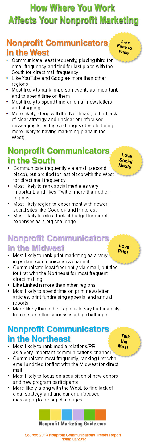 Nonprofit Communications Trends by Region