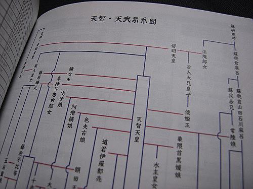 奈良旅手帖2013-07