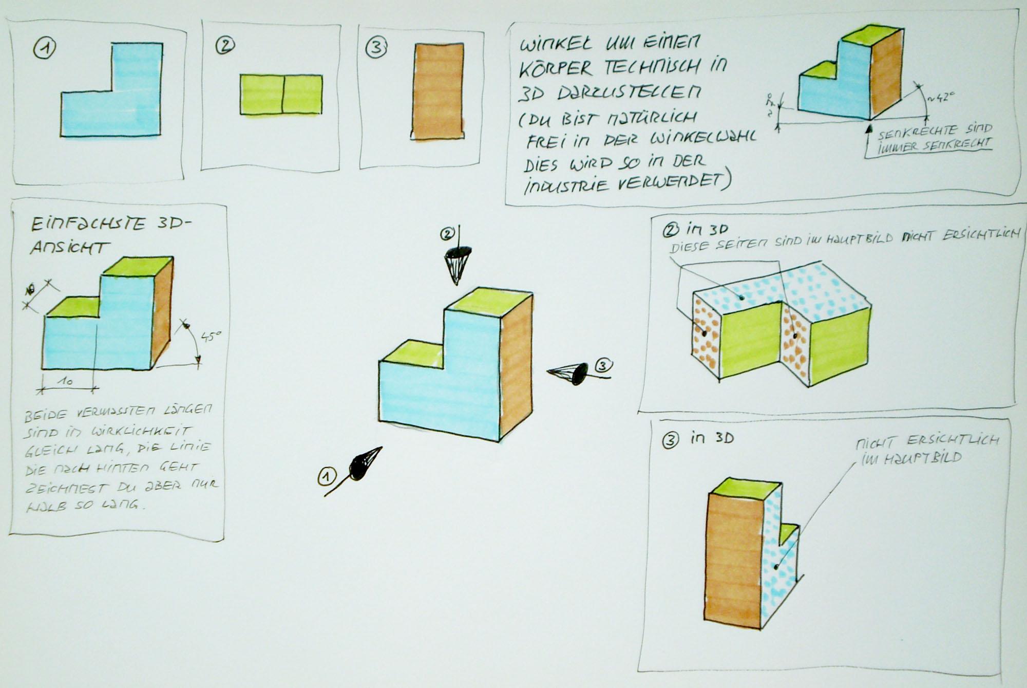 Grundriss zeichnen lernen das zweite bild soll die for Raumgestaltung lernen