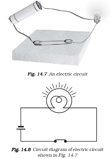 Ncert Class Vii Science Chapter 14 Electric Current And