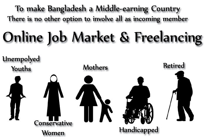 How Online Job Market and Freelancing Can Make Bangladesh a Middle-earning Country