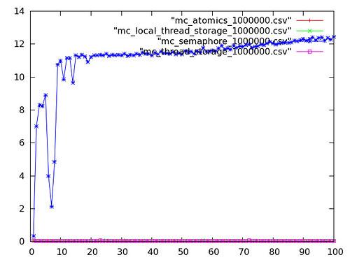 graph_atom_N455