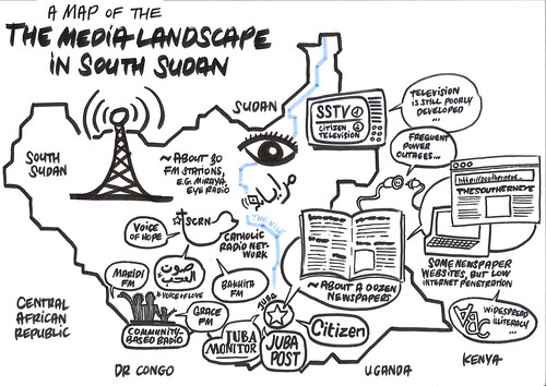 A Map of the Media Landscape in South Sudan