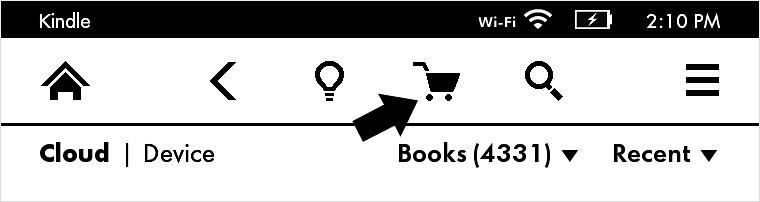 Kindle Store (Amazon US)