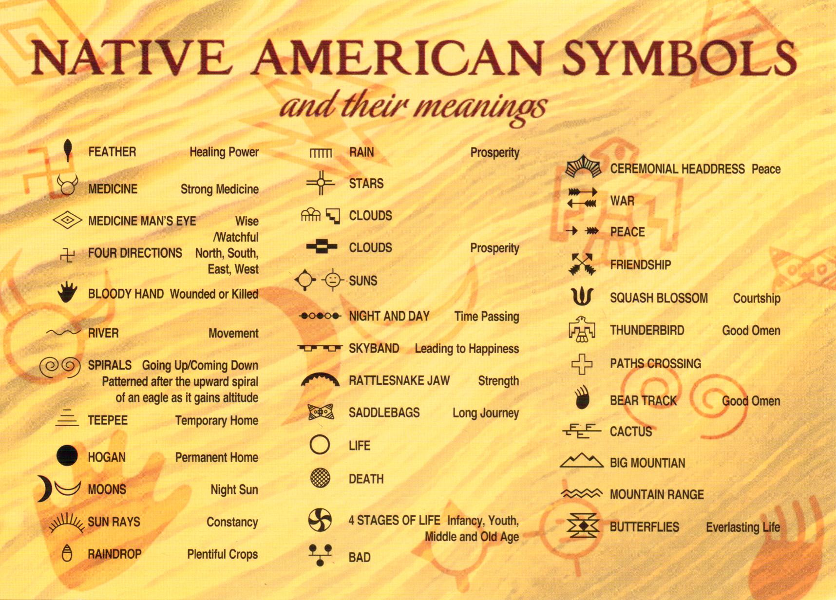 Image Result For Getting A Native American Indian Tattoo The Trouble