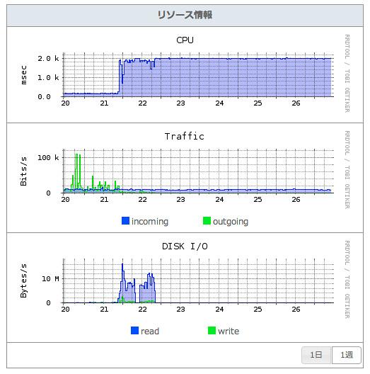 スクリーンショット 2012-03-27 10.42.03