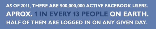 Facebook Stat