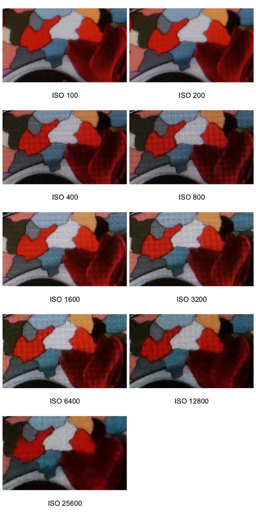 Sony NEX-5R ISO zestawienie