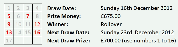 Dock Lottery 16122012.docx