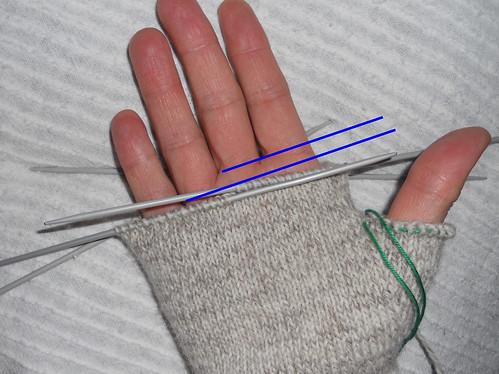 Bis zum kleinen Finger stricken