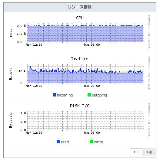 スクリーンショット 2012-03-27 10.41.56