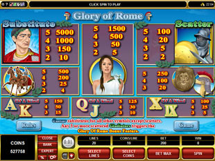 Glory of Rome Slots Payout