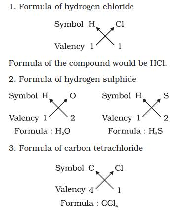 Ncert Class Ix Science Chapter 3 Atoms And Molecules Aglasem Schools