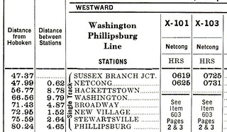 DLW Washington Phillipsburg 1971 Schedule