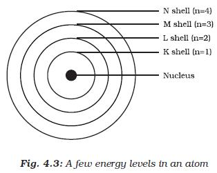 Ncert class ix science chapter 4 structure of the atom aglasem schools ncert class ix science chapter 4 structure of the atom ccuart