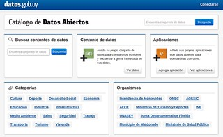 [IMG: https://catalogodatos.gub.uy/]