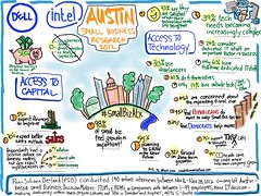 austin Small Business Think Tank