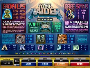 Tomb Raider Slots Payout