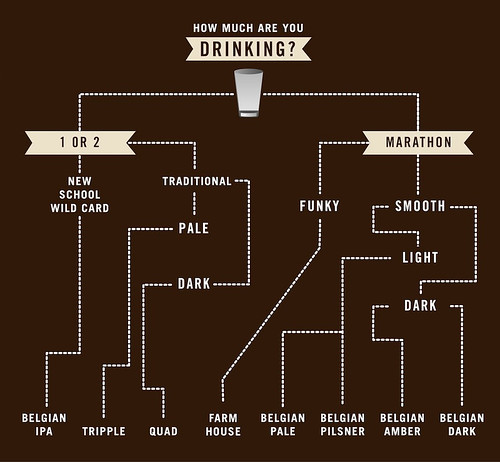 belgian-beer-graph-drink