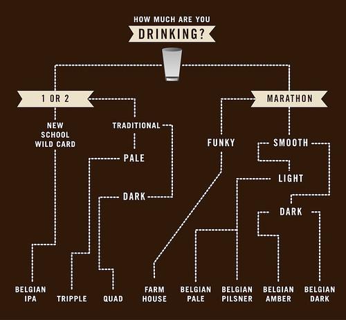 belgian-beer-graph-drink