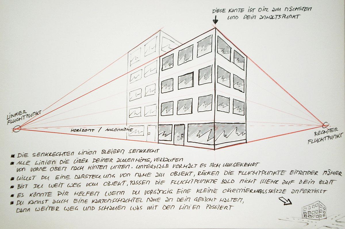 Die Perspektive Und Ihre Tucken Seite 3 Mitglieder Projekte