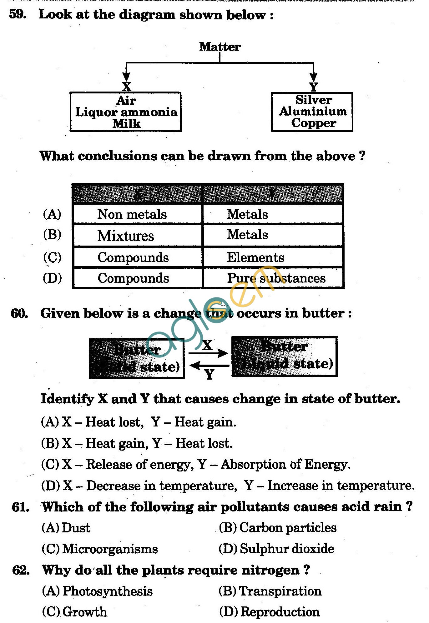 NSTSE 2010: Class VI Question Paper with Answers - Chemistry