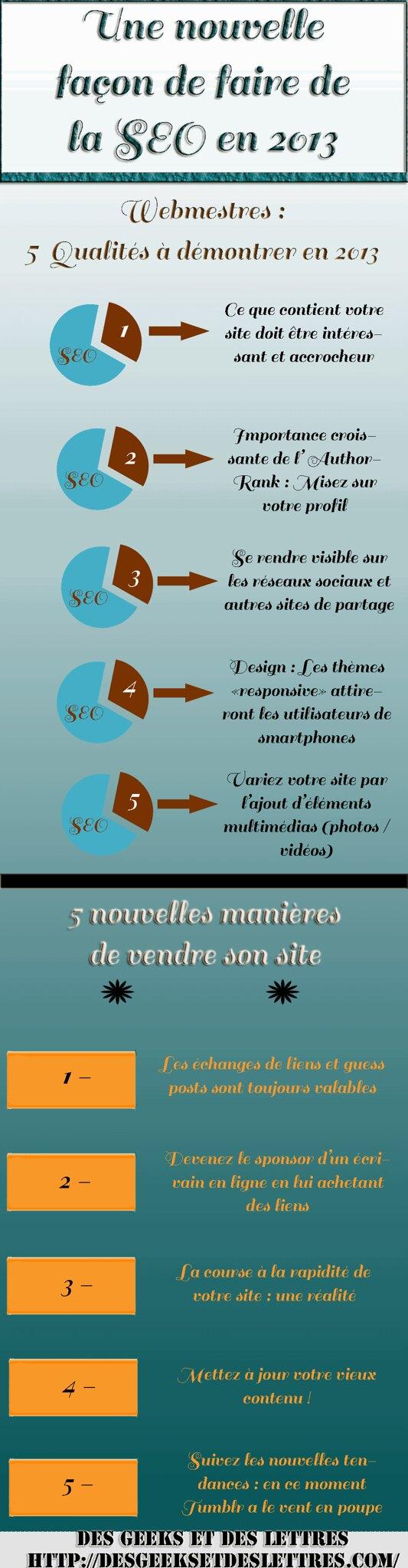 Infographie : nouvelle manière de faire de la seo en 2013