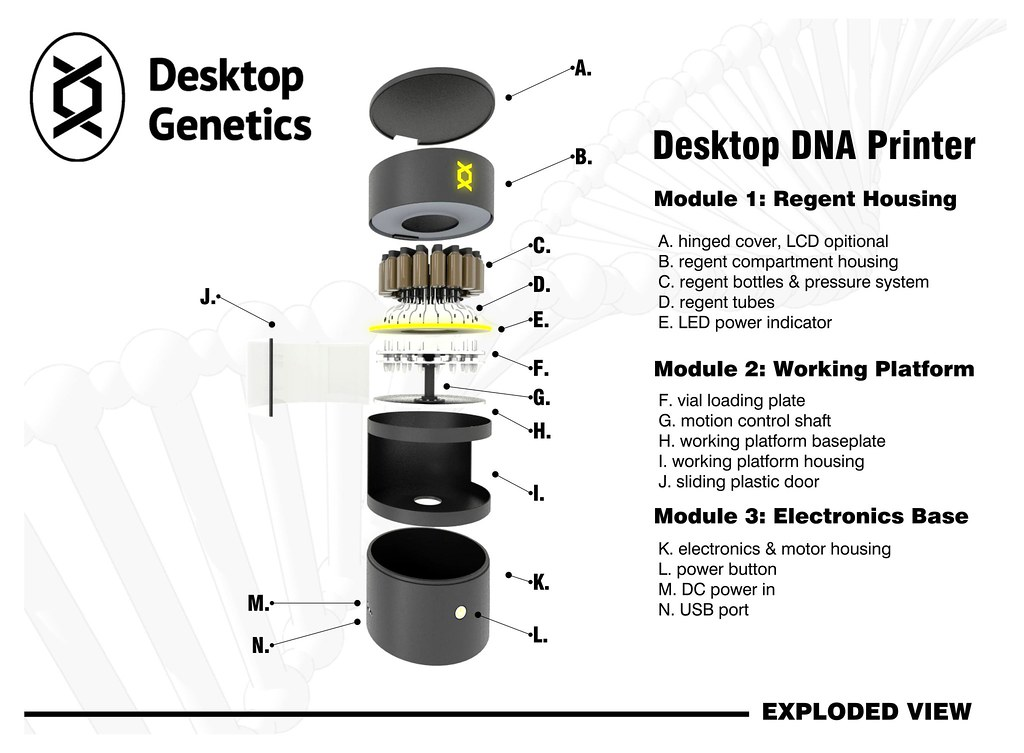 Desktop_DNA_Printer_Proposal_PDF_03