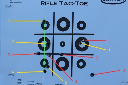 Rifle Tac Toe