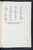 Bh_2_First colophon in Gaza, Theodorus: Grammatica introductiva [Greek]_118r