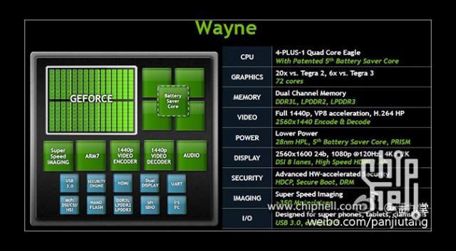 tegra-4-wayne-leaked-specs-slide-640x353