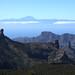 Turismo de naturaleza en Gran Canaria - Islas Canarias - España