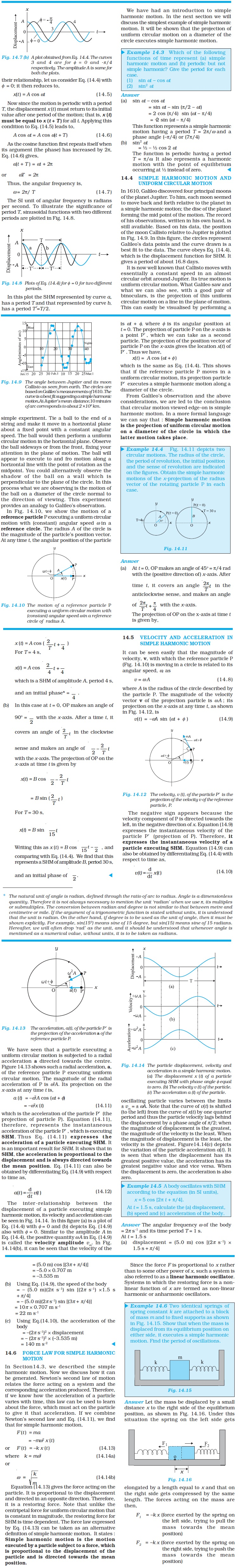 NCERT Class XI Physics Chapter 14 – Oscillations