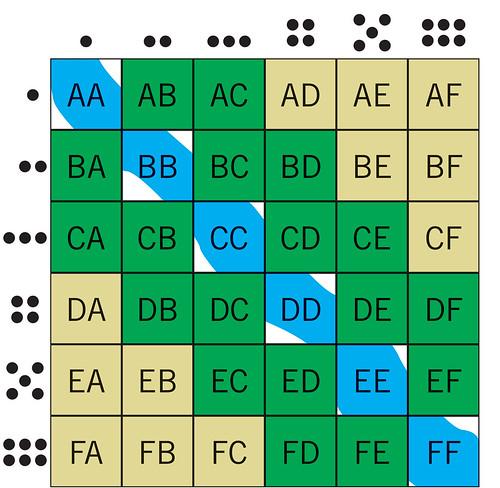 6x6Grid-A-3