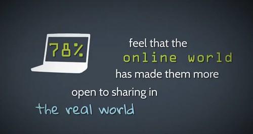Piratavimas ar interneto dalinimosi ekonomika?