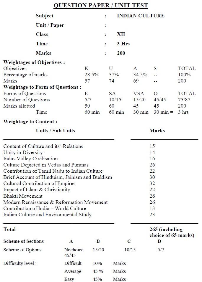 Tamil Nadu State Board Class 12 Marking Scheme - Indian Culture