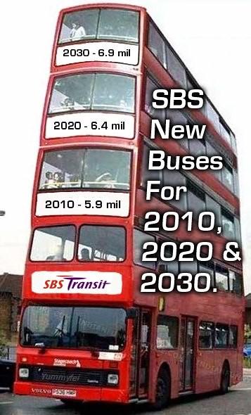 Super bus.