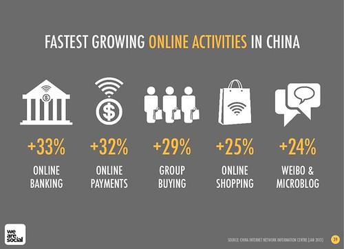 China-social-media-and-social-marketing-in-2013-02