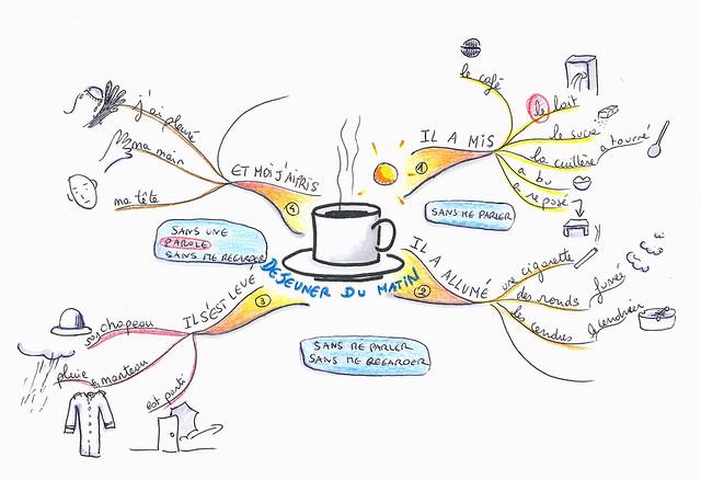 """Carte du poème """"déjeuner du matin"""" de Jacques Prévert"""