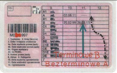 Prawo jazdy na motor Bezterminowe