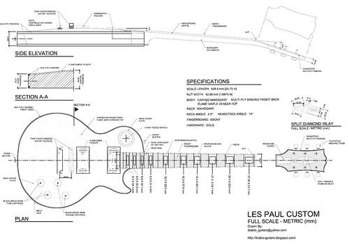 Guitar plan
