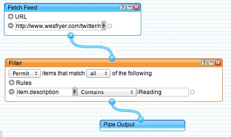 Yahoo Pipes Syntax for iReading Tweets