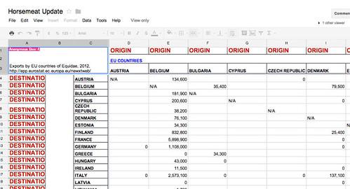 guardian-datablog-horsemeat-importexport-data