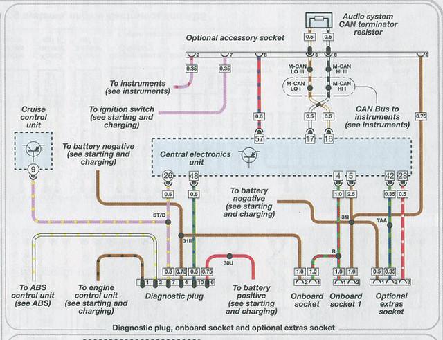 ge wiring diagram, murphy wiring diagram, sti wiring diagram, hunter wiring diagram, us motors wiring diagram, enerpac wiring diagram, clark wiring diagram, harris wiring diagram, durant wiring diagram, taylor wiring diagram, danfoss wiring diagram, smc wiring diagram, dodge wiring diagram, sony wiring diagram, bell wiring diagram, honeywell wiring diagram, fisher wiring diagram, cooper wiring diagram, skf wiring diagram, gibson wiring diagram, on gerbing wiring diagram