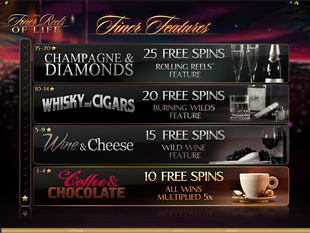 The Finer Reels of Life Free Spins