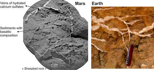 CURIOSITY vene di calcio su Marte e sulla Terra